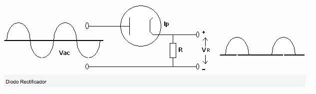 Valvulas de vacio diodo rectificador 2