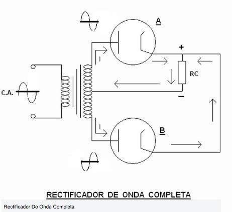 valvulas de vacio rectificador de onda completa