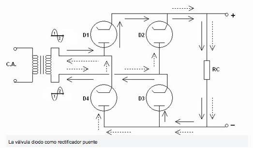 Válvula diodo como rectificador puente